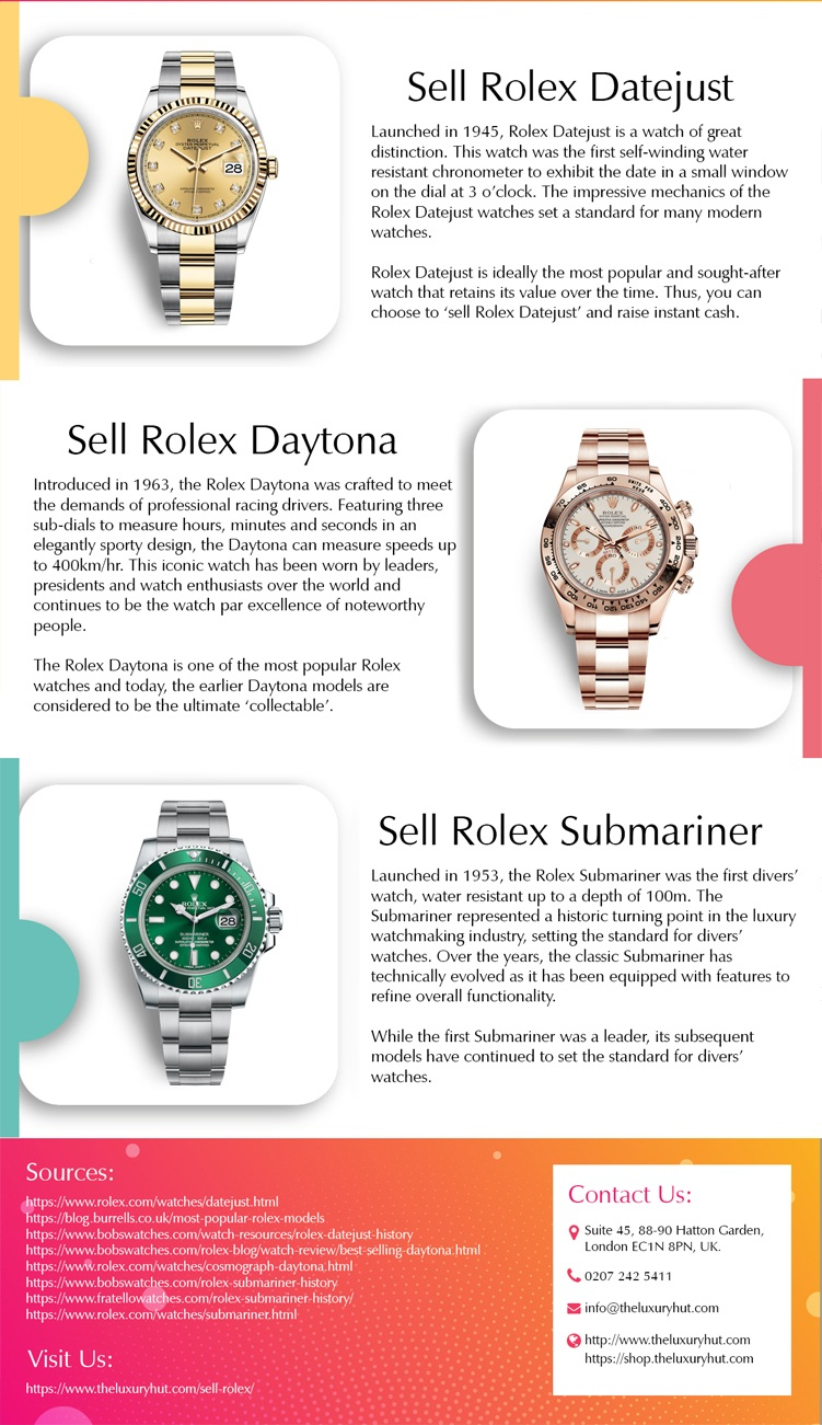 Sell Your Rolex Watch For The Best Price In London