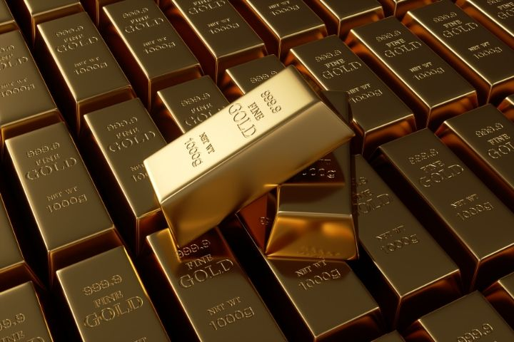 the impact of covid-19 on gold price