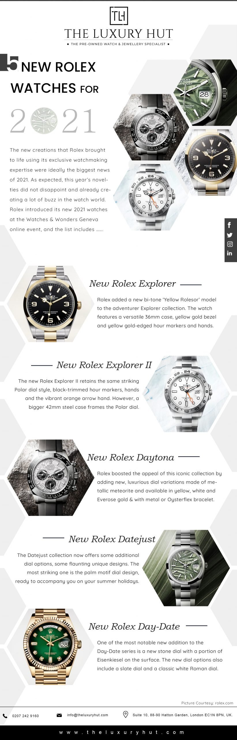 5 new rolex watches 2021